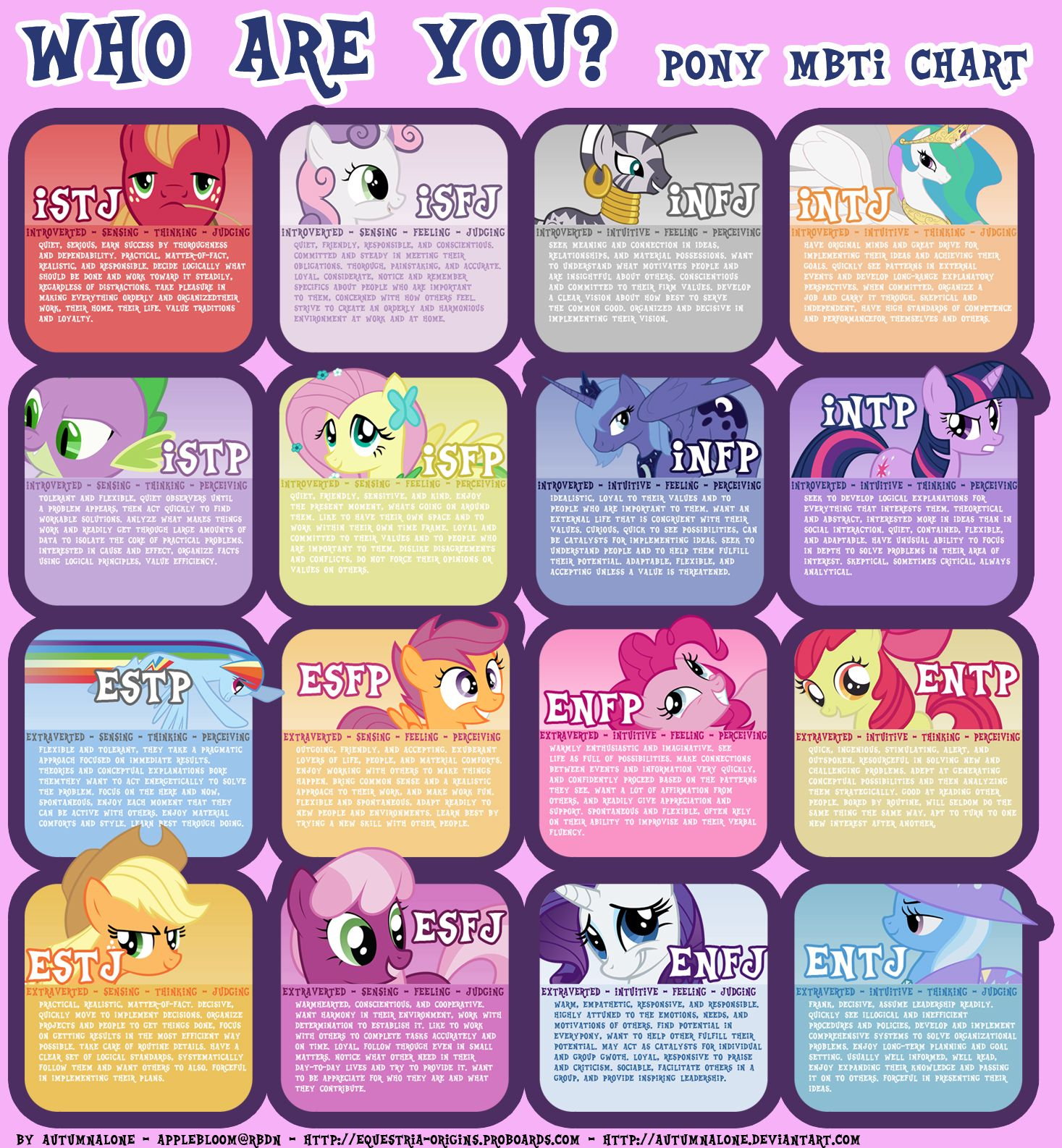 Myers-Briggs / MLPTI personality-type conversion chart